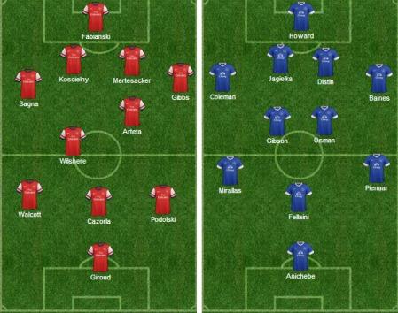 "<img src=""Arsenal VS Everton.jpg"" alt=""Арсенал - Эвертон"">"