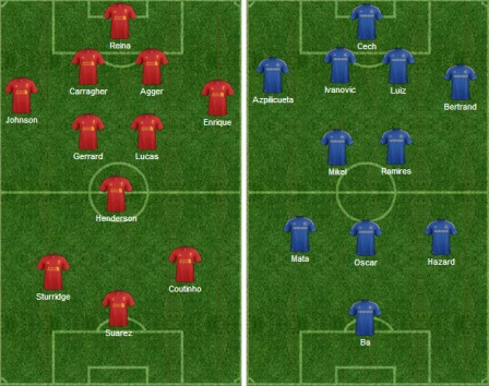 "<img src=""Liverpool VS Chelsea.jpg"" alt=""Ливерпуль - Челси"">"