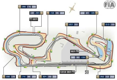 "<img src=""Grand Prix Spain.jpg"" alt=""Формула-1: Ставки на Гран-При Испании"">"