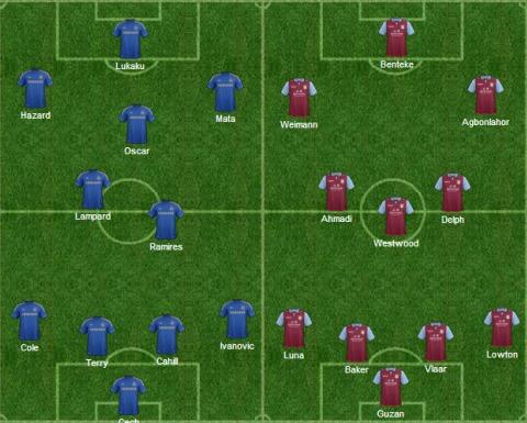 "<img src=""Chelsea VS Aston Villa.jpg"" alt=""Челси - Астон Вилла"">"