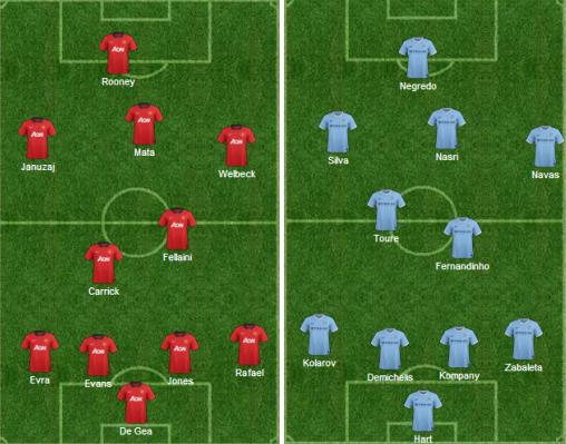 "<img src=""MU VS. Man City.jpg"" alt=""МЮ - Манчестер Сити"">"